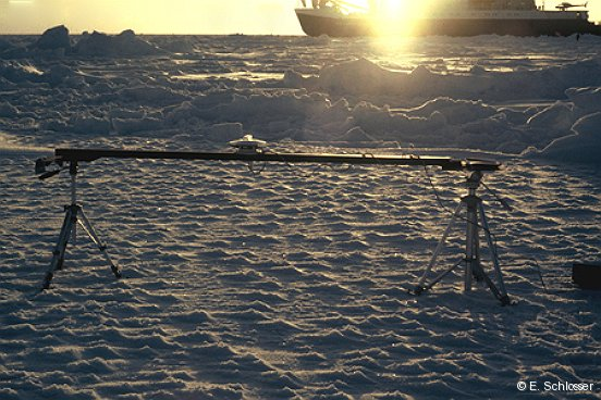 Albedo measurements of sea ice, Antarctica, WWSP 1986
